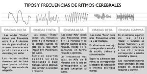 ondas_cerebrales_tipos