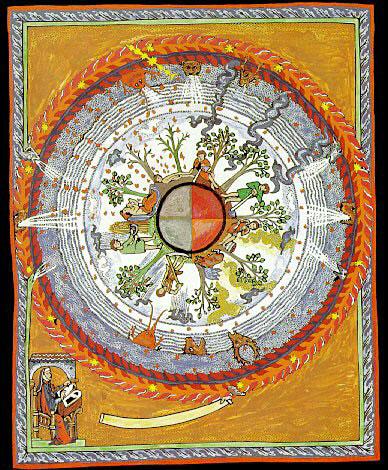 HildegardVonBingen_Liber_Divinorum_Operum